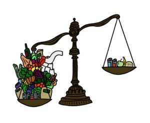 Scales with food on either side demonstrating inequality in food.