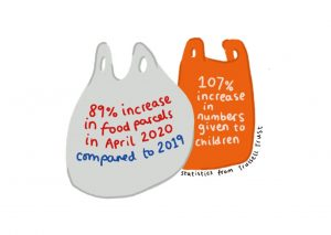Graphic of shopping bags.